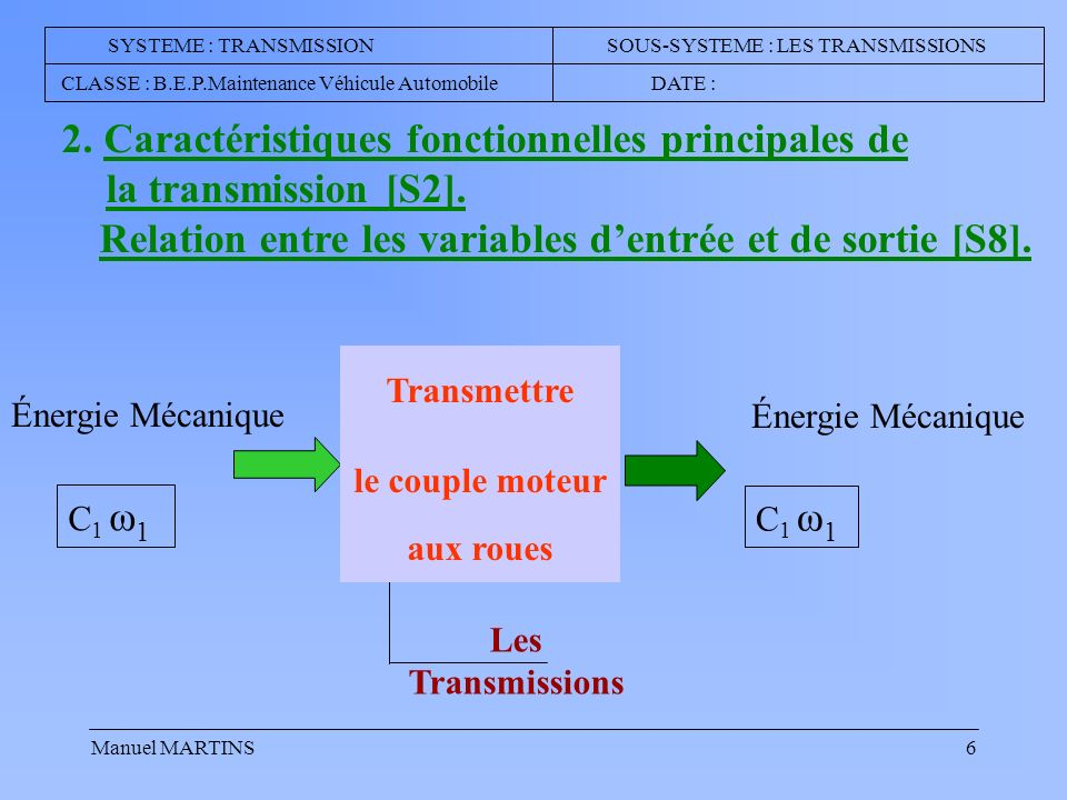 Relation entre les variables d'entrée et de sortie [S8].